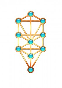 Livets träd -  Sefira systemet